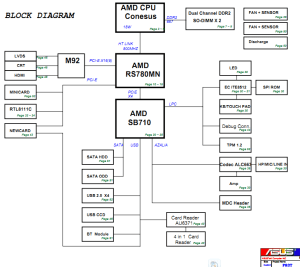 Asus F83T Motherboard schematic – Laptop Schematic