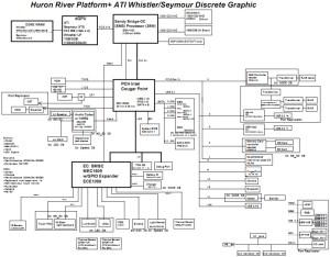 Sony Schematics – Laptop Schematic