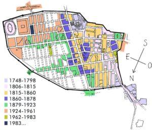 Cronologia degli scavi di Pompei dal 1748 al 1983