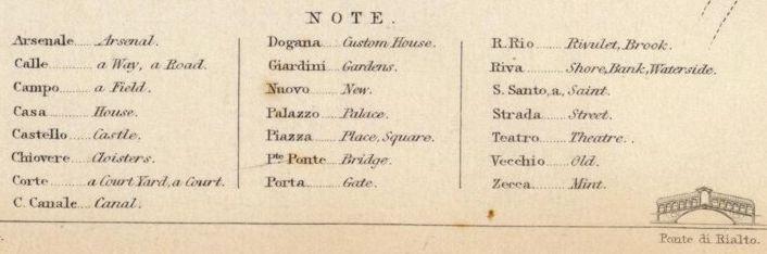 glossario dei termini italiani