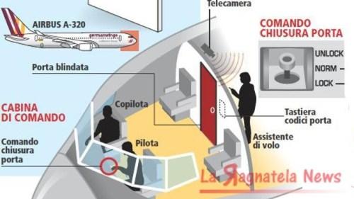 aereo_cabina