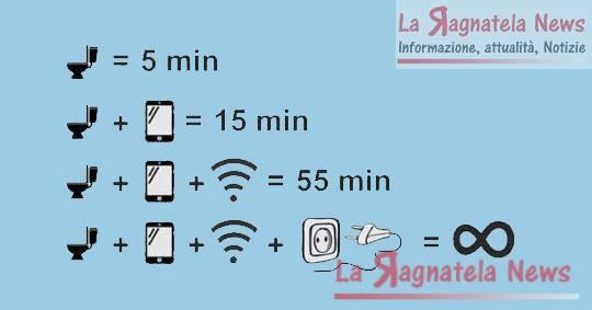 Tempo permanenza al bagno con lo smartphone