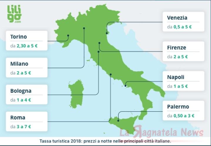 La tassa di soggiorno in Italia: ecco la mappa nella ...