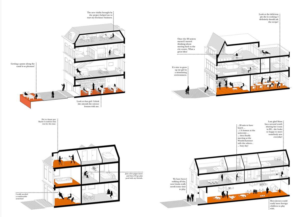 L Architecture D Aujourd Hui