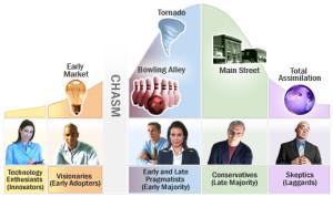 Chasm Institute TALC