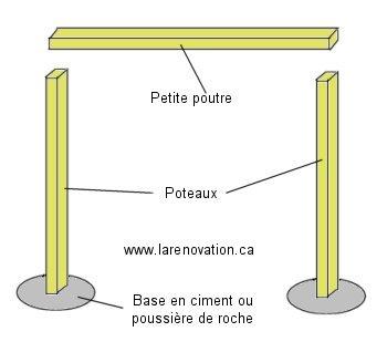 construire une pergola en bois