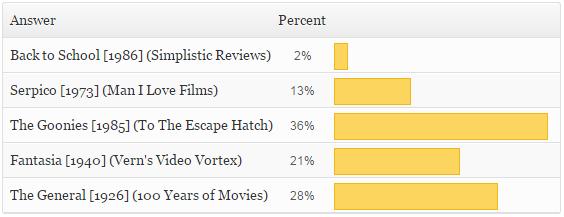 FEB2015 MOTM Poll