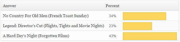 Mar 2015 MOTM Poll