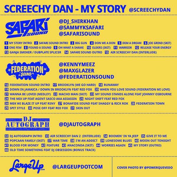 Screechy-Dan-MyStory-back04