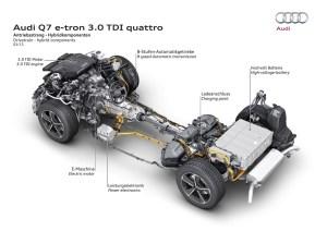 Audi Q7 etron quattro : fiche technique et principe de fonctionnement  L'argus