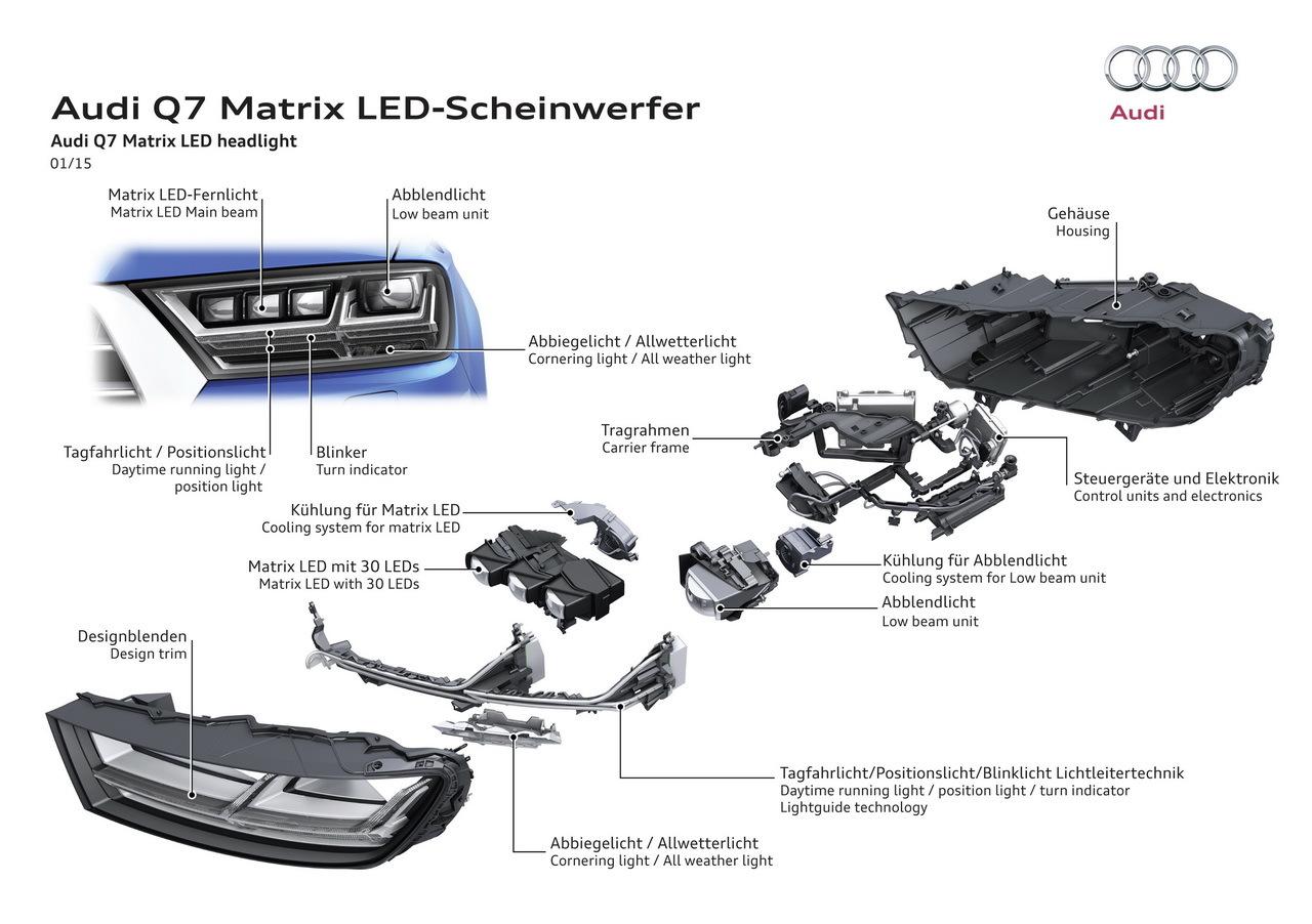 Le Futur De L Eclairage Selon Audi