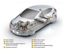 Renault Captur 2 hybride rechargeable