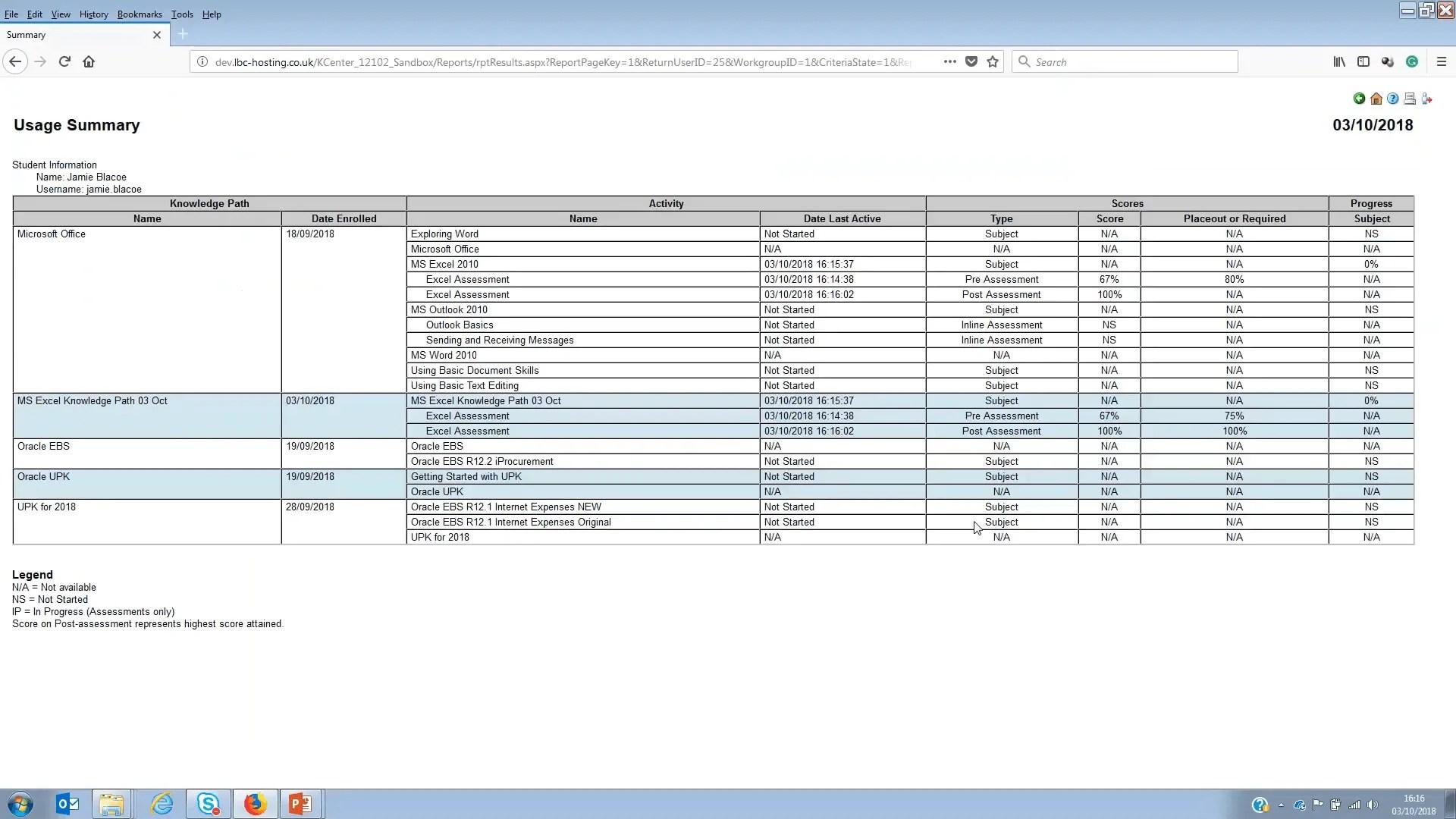 UPK Knowledge Center Usage Summary