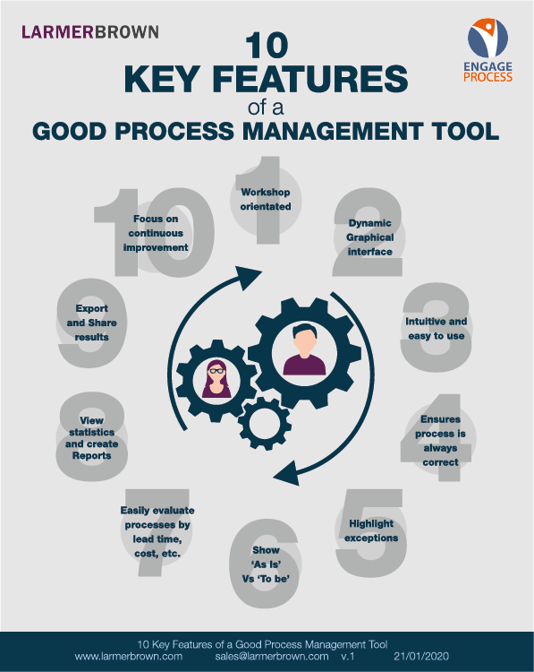 10 key features of a good process management tool