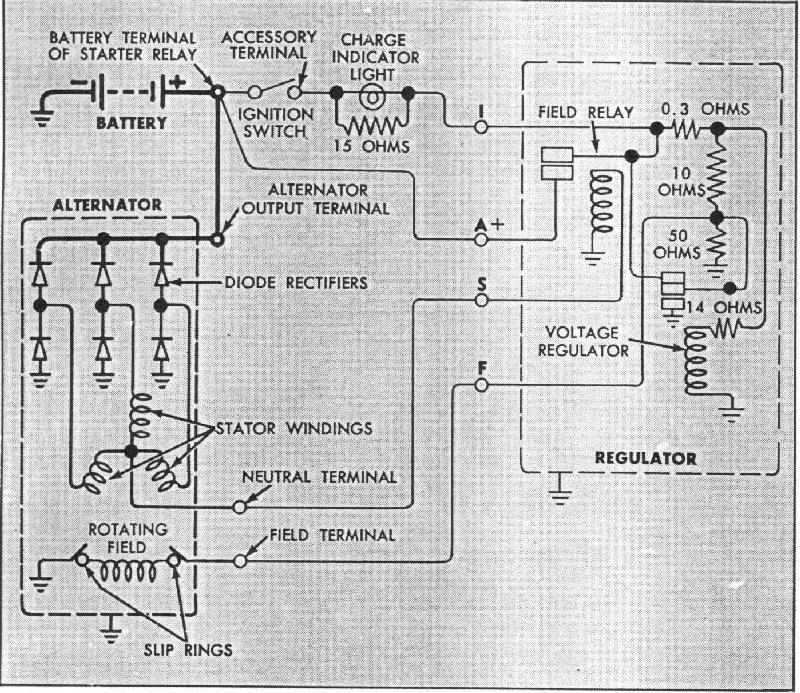 alternator rectifier wiring diagram alternator wiring diagram for alternator internal regulator the wiring on alternator rectifier wiring diagram