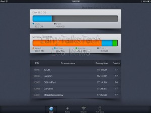 ActMonitor-300x225 Best Usable iPad Apps for 2012 iPad Product Reviews