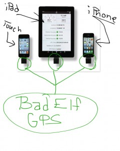 Bad Elf with iOS devices