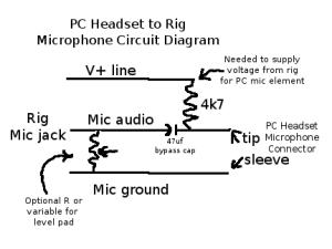 Amateur Radio – larsthunbergse