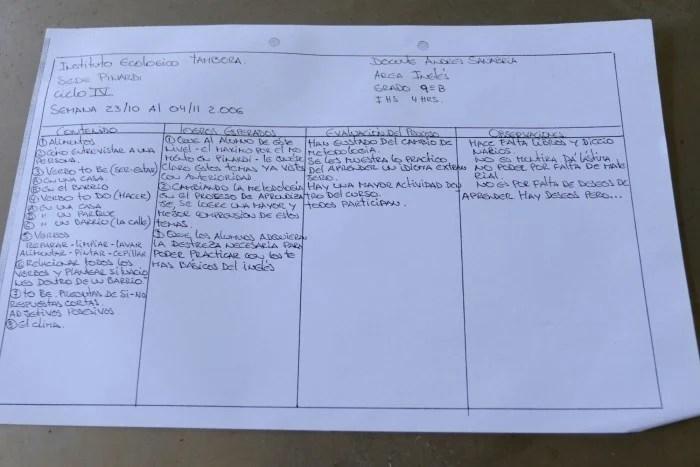 Programa de inglés que se dictaba a los estudiantes. Ver la columna de la derecha.