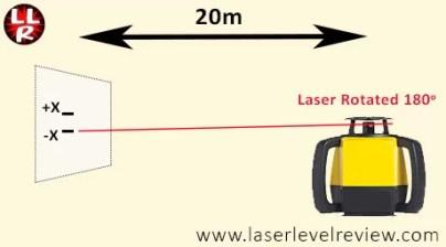 laser tolerances
