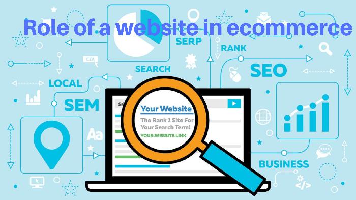Website desinging company in noida