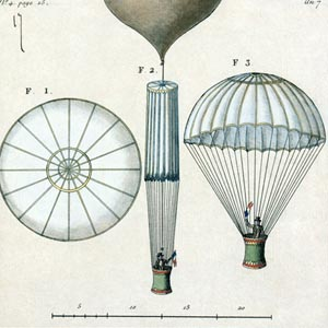 The History of Skydiving: Ballooning