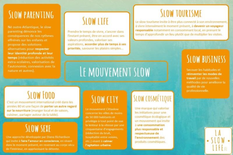 mouvement-slow