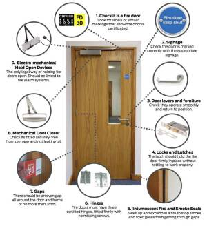 Fire Doors: 10 Checks That Could Save Lives  Locks And