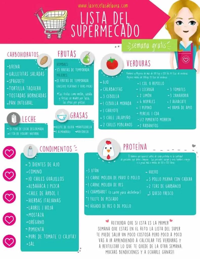 Menú De Una Semana Gratis Las Recetas De Laura