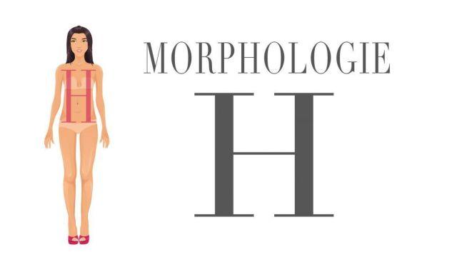 morphologie en h