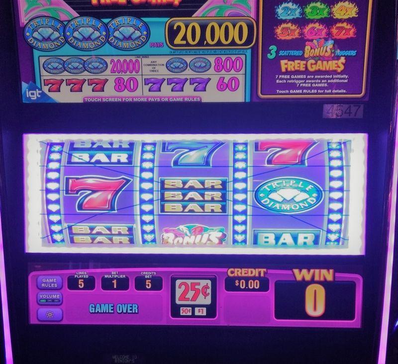 Slot Machine Paylines