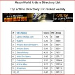 Article Directory List
