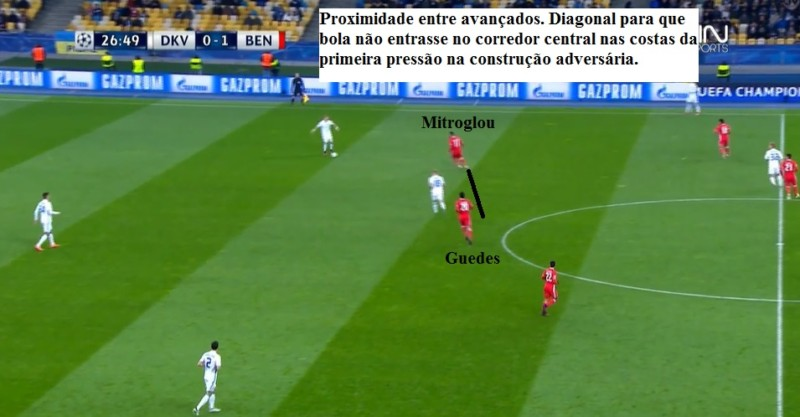 guedes4