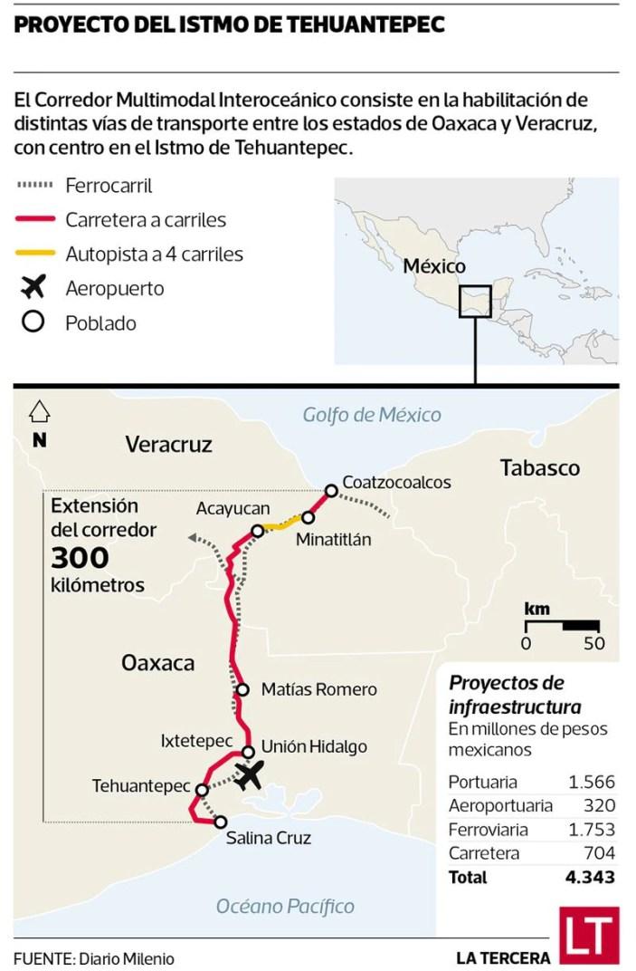 4247DXL4XRBXTB5NN3AKP3VTO4 - El proyecto de AMLO que rivaliza con el Canal de Panamá #AMLO