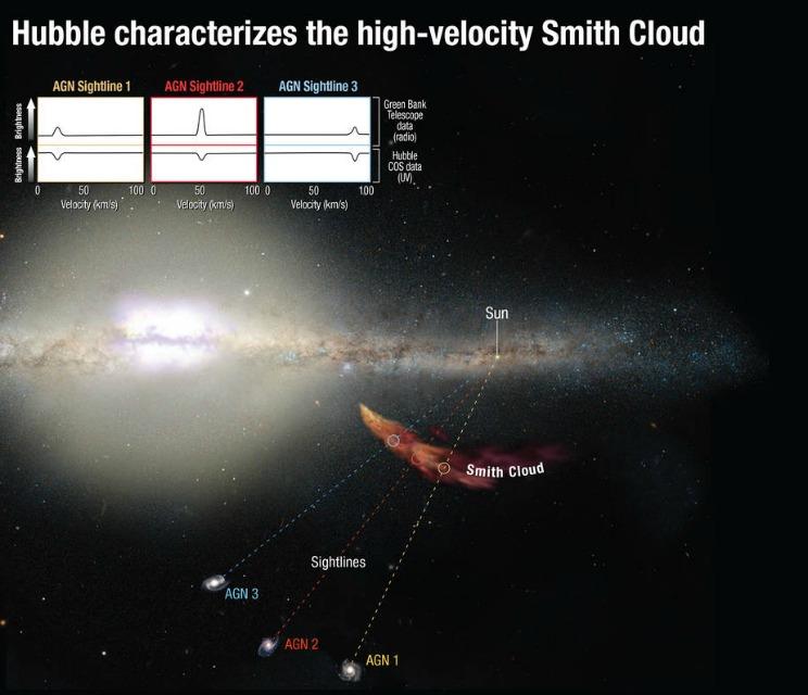 hubble-nuage-smith