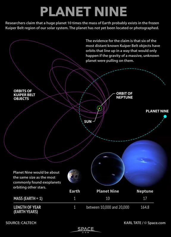 neuvieme-planete-systeme-solaire