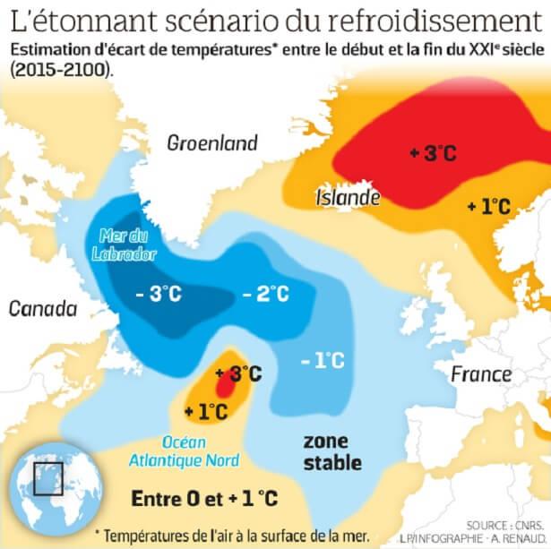 refroidissement-climatique