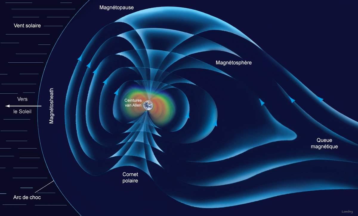 champ-magnetique_terre-magnetosphere