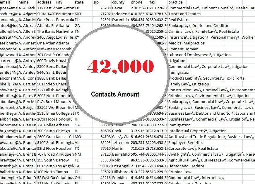 llista de correu electrònic d'oficials de préstecs