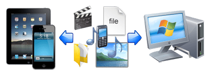 iDevice Manager 1.2.0.0