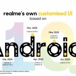 Realme Android 10 Roadmap released: here is when to get it on your device