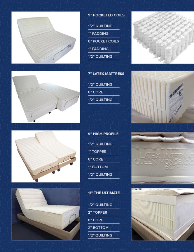Anaheim Adjule Bed Mattresses