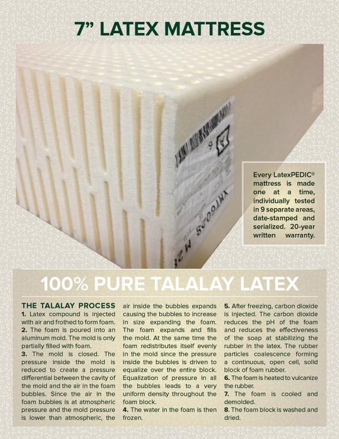 Mattress Latex Pedic Adjule Bed