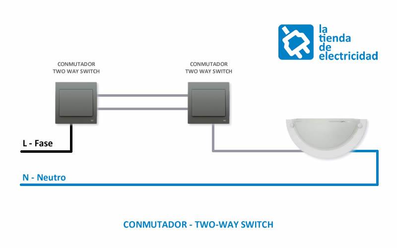 Esquema instalación conmutador