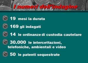 tangenti-patenti-latina-24ore
