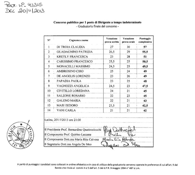 concorso-provincia-latina-24ore