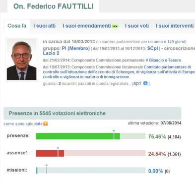 L'attività di Federico Fauttilli