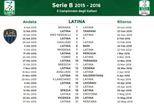 calendario-serieb-2015-16