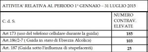guida-cellulare-latina