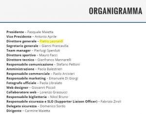 pietro-leonardi-organigramma-latina-calcio